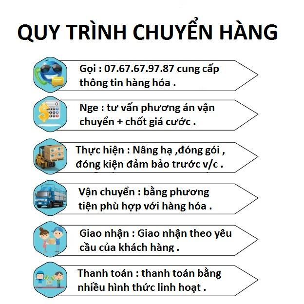 Gởi hàng từ Quảng Nam đi Camphuchia